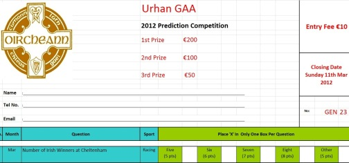 2012 prediction competition